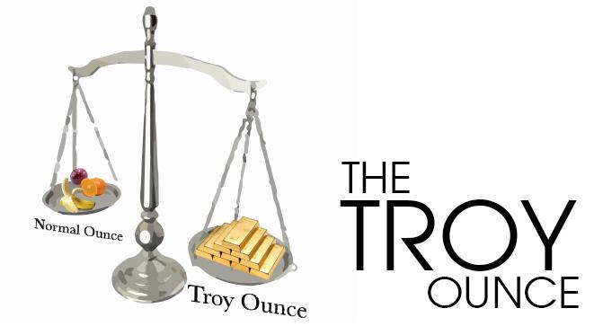 The Troy Ounce